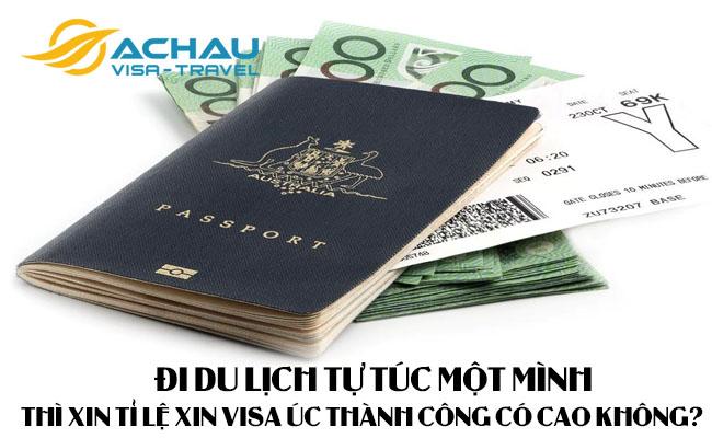 xin visa du lịch Úc tự túc