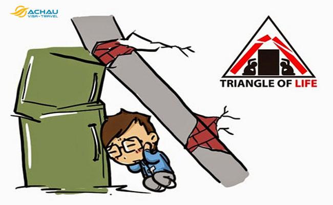 Phải làm gì nếu gặp động đất khi đang đi du lịch nước ngoài? 3