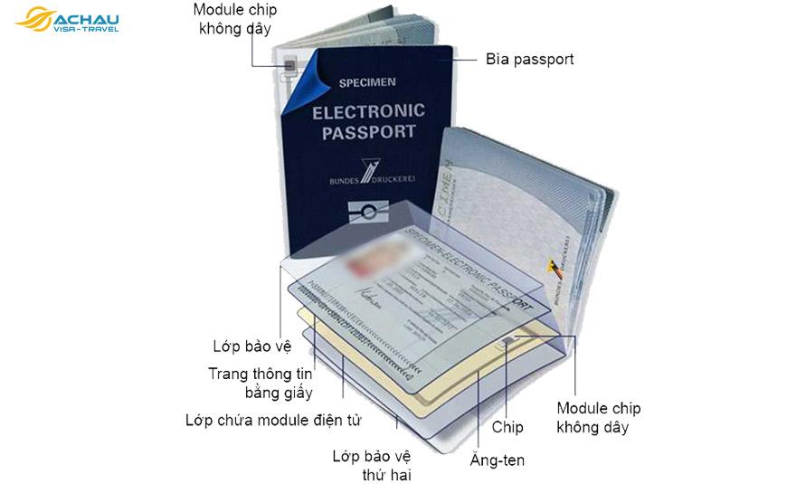 Việt Nam chuẩn bị áp dụng hộ chiếu gắn chip điện tử vào năm 2020