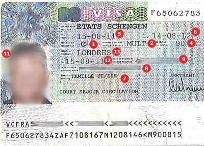 Hướng dẫn cách đọc thông tin trên Visa Schengen  2