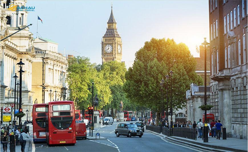 Hướng dẫn chi tiết cách điền form online xin visa du lịch Anh  2